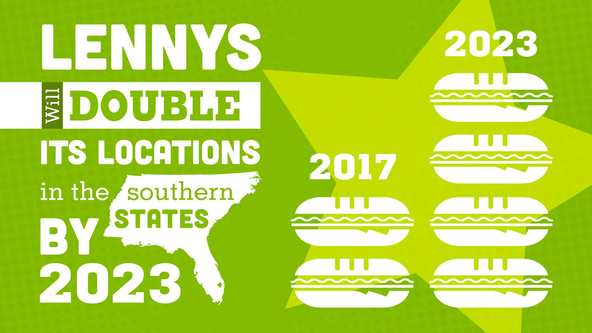 lennys sandwhich franchise
