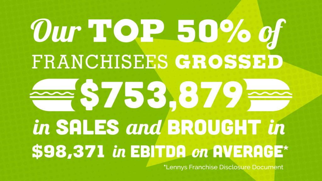 top 50% sub shop franchise profitability